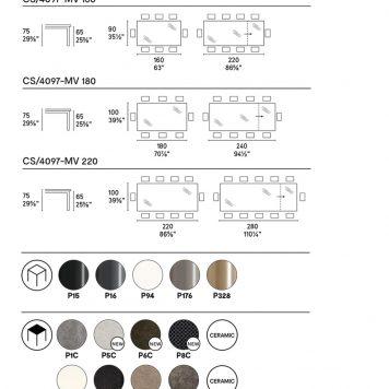 Delta technical sheet