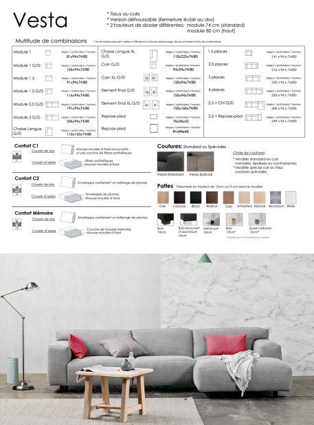 Vesta technical sheet